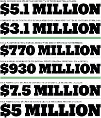 college athletes should get paid essay college athletes should get paid heres why sports