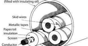 8 wire dc shunt motor wiring diagram 8 diy wiring diagrams