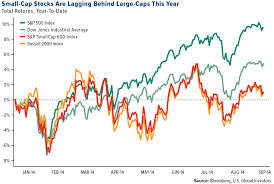 Mean Reversion To The Rescue Gold News
