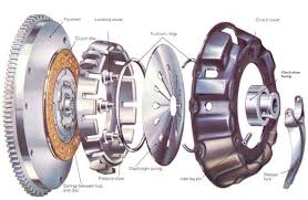 when to replace your clutch plates warning signs clutch wear symptoms