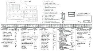 bmw 325i fuse panel diagram besides bmw 325i fuse box diagram on e46 01 bmw 325i fuse box bmw fuse box diagram fuse box bmw 1993 325i diagram wire center u2022 rh caribcar co