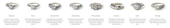 Ring Size Chart James Allen James Allen Review Are You Making The Right Decision