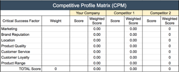 Competitive Analysis Matrix Template Competitive Profile Matrix Cpm With Free Template