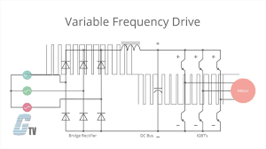 what is a variable frequency drive vfd and vfd starter wiring ABB VFD Wiring-Diagram what is a variable frequency drive vfd and vfd starter wiring diagram