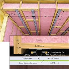 soundproof ceiling insulation. Contemporary Insulation Sound Proofing Ceiling Between Floors  Method To Conserve Height  Using Blocking For Recessed Installation Of Clips And Hat Track Intended Soundproof Ceiling Insulation P