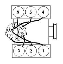 1997 ford f150 4 6 spark plug wiring diagram wiring diagram and 1998 ford f150 4 6 spark plug wire diagram home wiring diagrams