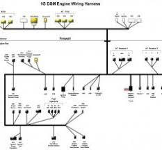 rb25det alternator wiring diagram & alternator wiring diagram Ford Wiring Harness Diagrams at Rb25 Wiring Harness Diagram