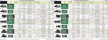 2019 Camera Comparison Chart The American Society Of