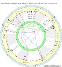 Birth Chart Sister Emmanuelle Scorpio Zodiac Sign Astrology