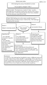 opionion essay ielts writing task 2 opinion essay sample answer