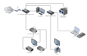 tp link archer c7 configuration issue networking i am adding a tp link archer c7 ac 1750 to the mix as well as a netgear gigabit ethernet switch i want to keep using the arris as the main router