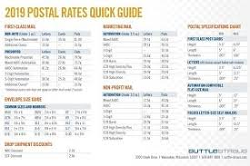 2019 Postage Rate Chart Printable Download 2019 Usps Rates Quick Guide