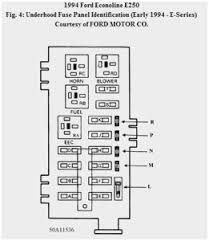 05 ford focus fuse box diagram awesome 2011 ford focus fuse diagram 05 ford focus fuse box diagram great 2001 ford e250 fuse box diagram of 05 ford
