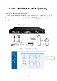 4 ch qam encoder modulator 29