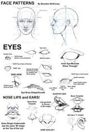 artsy how to draw eyes