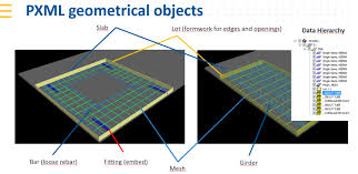 Rebar To Mesh Conversion Chart Precast Production Export Tekla User Assistance