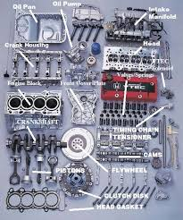 honda b series engine diagram honda wiring diagrams