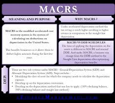 Macrs Meaning Importance Calculation And More