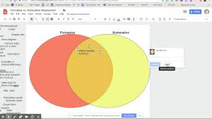 Formative Vs Summative Assessment Venn Diagram Online T4e Formative Summative Assessments Activity Directions