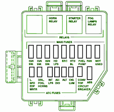 1997 ford mustang engine compartment fuse box diagram