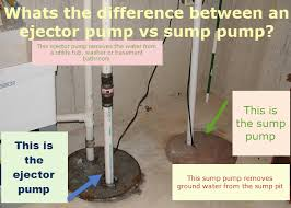 how can i tell the difference between the ejector pump vs sump pump in my floor
