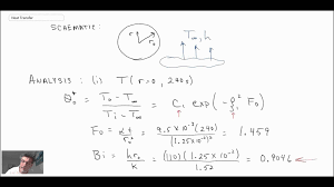 heat transfer l16 p1 example sphere transient convection approximate equations