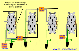 wiring diagrams multiple receptacle outlets do it yourself help com 3 Wire Electrical Outlet wiring multiple outlets using terminals wire electrical outlet 3 wire