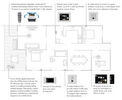 multi room speaker wiring diagram multi room speaker wiring multi room speaker wiring diagram sonos speakers wiring diagram jodebal com