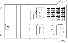 2006 2009 ford fusion fuse box diagram fuse diagram 2006 ford fusion fuse box location 2006 2009 ford fusion fuse box diagram