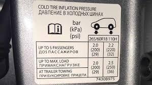 Tire Air Pressure Chart By Size Mitsubishi Pajero Tyre Pressure Carsguide