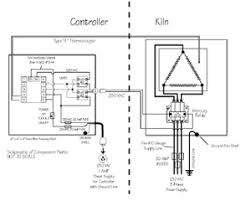 th phase wiring electrical motor diagram wiring jope phase wiring on three phase wiring plan