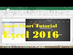How To Make A Gantt Chart Excel 2016 Gantt Chart Excel 2016 Tutorial How To Make A Gantt Chart In