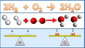 file balancing chemical equation