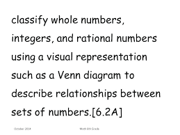Classify Rational Numbers Math 1 Classify Whole Numbers Integers Go ...