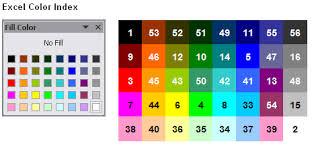 Vba Color Chart Excel Color Palette And Color Index Change Using Vba Excel