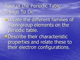 The Periodic Table: Tour of the Periodic Table – Key Terms Main ...