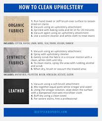 best fabric cleaner for furniture. how to clean upholstery best fabric cleaner for furniture