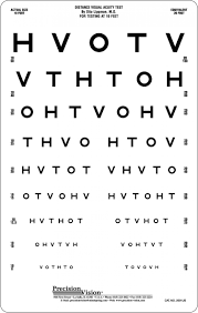 Hotv Chart Full Form Hotv Eye Chart 10 Ft