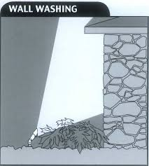collection outdoor wall wash lighting pictures. Collection Outdoor Wall Wash Lighting Pictures I