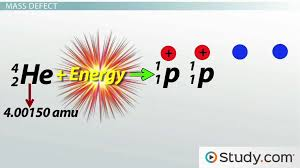 mass energy conversion mass defect and nuclear binding energy lesson transcript study com