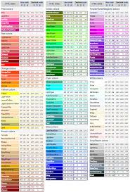 Html Color Chart With Names Web Color Names In 2019 Color Mixing Chart Web Colors