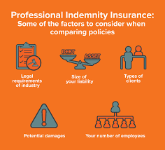 Professional indemnity (pi) insurance^ is an important form of protection if your business provides specialist services or professional advice. Professional Indemnity Insurance Compare Quotes Iselect