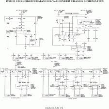 1989 jeep cherokee wiring diagram free picture circuit diagram 1998 Jeep Grand Cherokee Electrical Diagram at 1998 Jeep Cherokee Dash Wiring Diagram