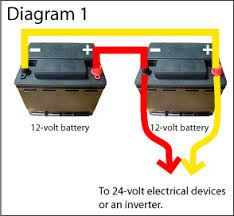 series wiring of batteries 24 Volt Battery Wiring 24 Volt Battery Wiring #24 24 volt battery wiring diagram
