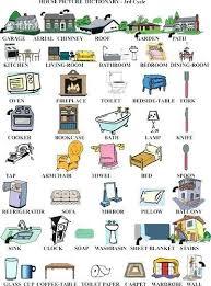 bedroom furniture names in english. Bedroom Furniture Names In English Vocabulary Around The House