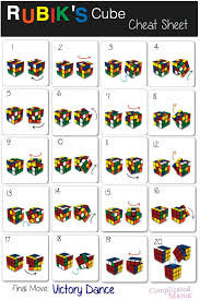 Pattern To Solve Rubik's Cube Custom How To Solve Rubik's Cube Cheat Sheet Parker's Stuff Pinterest