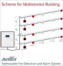 wiring diagram for fire alarm system the wiring diagram circuit diagram for fire alarm control panel at Addressable Fire Alarm System Diagrams