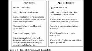 federalists vs antifederalists in seconds federalists vs antifederalists in 60 seconds