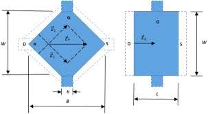 study of proton radiation effects among diamond and rectangular standard image
