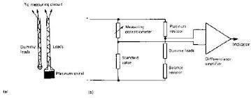 metal resistance sensors sensors and transducers figure 1 the arrangement of a platinum resistance thermometer